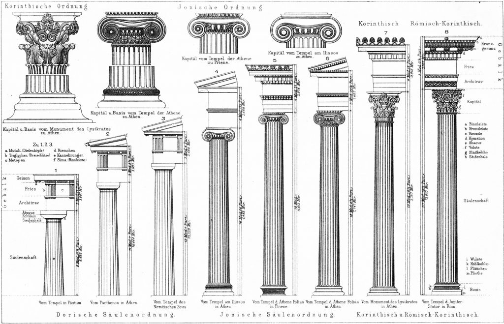 Classical Orders